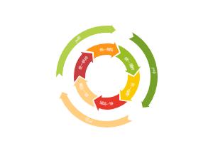 数字供销生产服务图