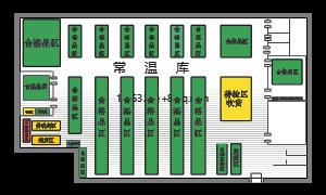 仓库平面布局图