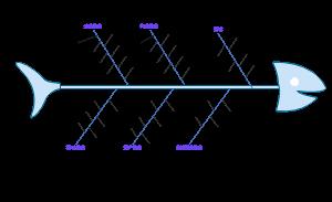 终端建店分析模型