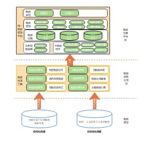 项目总体架构图