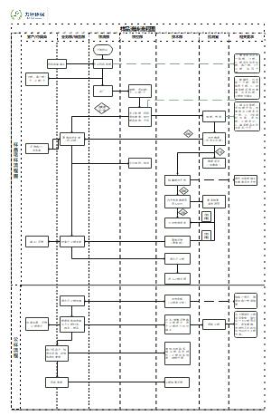 样品流转流程图