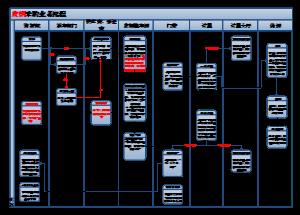钢铁行业智慧物流业务流程图