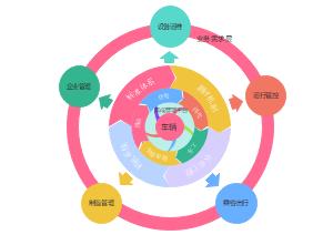 154车地一体化系统组成圆形图