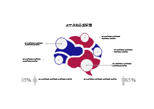 分析思考图(5因素)