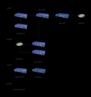 分局网络拓扑图