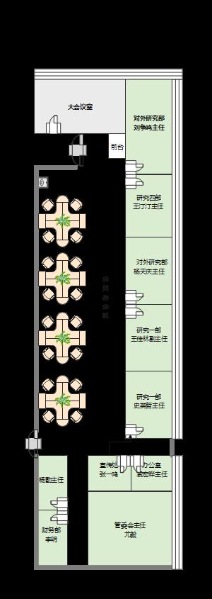 研究院办公区平面图