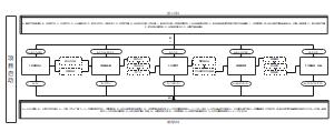 项目启动流程图