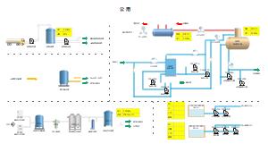 工业脱硫工艺流程图