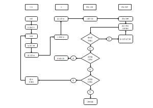 5G银保通系统业务流程图