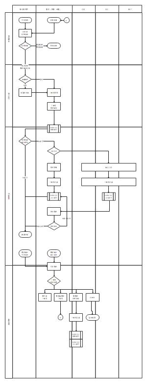 南康平台-二维码流程 V1.0