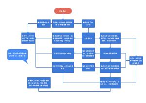 订单支付流程图