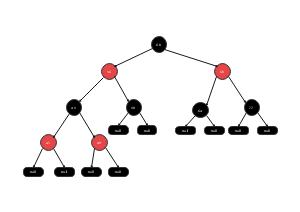 红黑树-基本