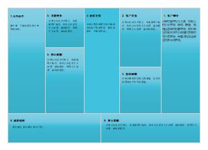 BMC商业画布
