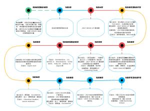 2021北京时装周