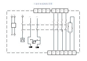 工业控制系统效果图