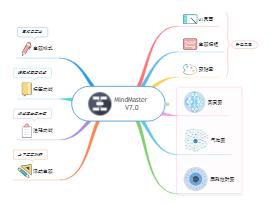 MindMasterV7.0更新日志
