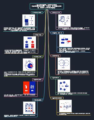 10张工作细节逻辑图,送给奋斗的职场人--李秋实