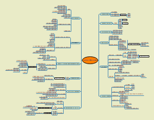 认知与设计--理解UI设计准则