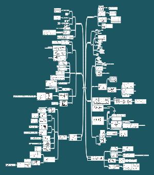 雷电法王秘籍-数电和1模电
