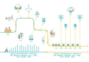 工作流程示例图