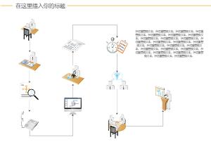 工作流程图模板