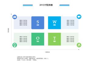 SWOT矩阵表