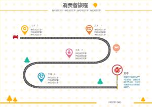 消费者旅程图 01