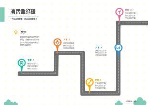 消费者旅程图 02