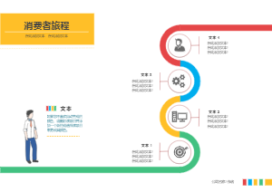 消费者旅程图 05