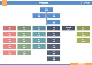 部门组织结构图