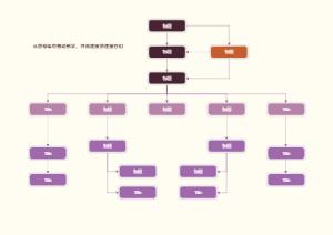 自定义组织结构图