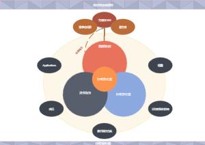 公司组织架构模板图