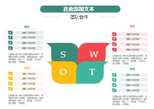 SWOT分析模板