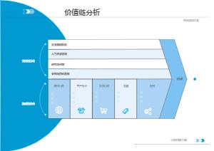 价值链分析模板