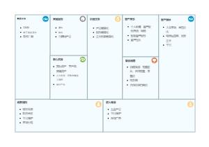 蓝色商业分析模板