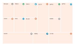 橙色商业分析画布模型
