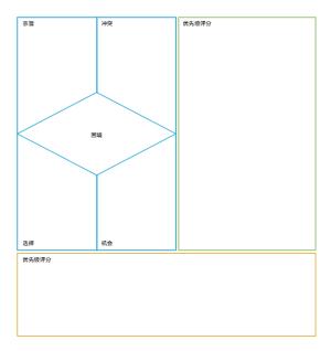竖版商业分析画布