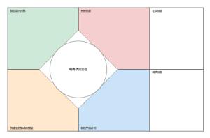 彩色方格商业分析画布
