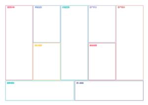 白底彩线商业分析画布