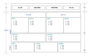 分格商业分析画布