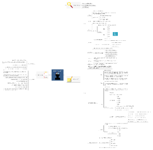 053 思维模型:5why分析法