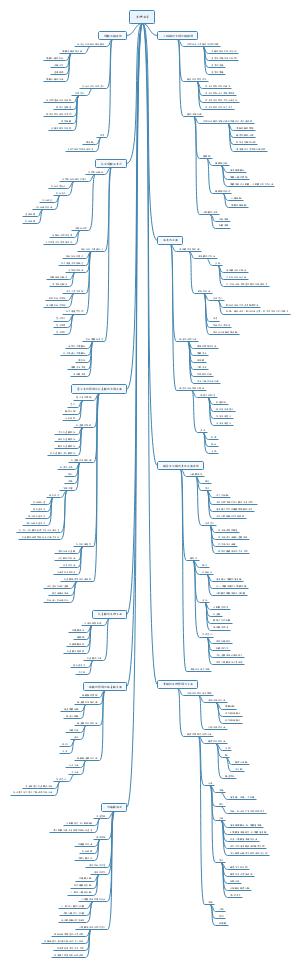 生物化学思维导图