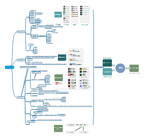 BIM之鲁班的体系构架