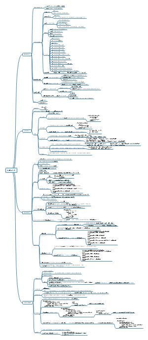Python3.0入门知识点