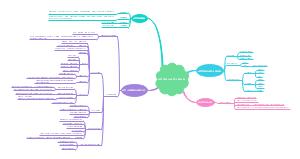 3、进度控制与进度计划系统