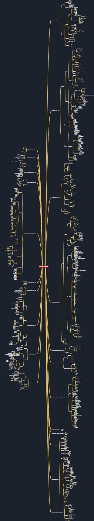 Linux运维工程师技能树