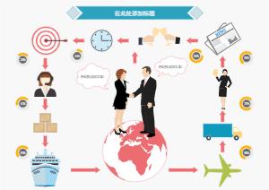 工作业务信息图