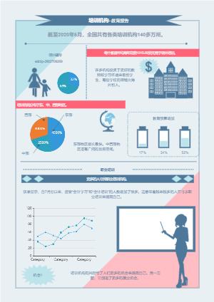 教育数据信息分析图