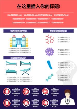 医疗信息详细图
