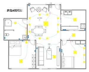 家庭线路规划